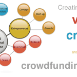 CfPA Publishes Recommended Term Sheet for Equity Crowdfunding Offers