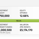 Seedrs Self-Crowdfunding Offer Crushes Target Immediately
