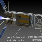 Want to Launch a Satellite into Space Powered by Water?  Check Out this Kickstarter Campaign.