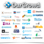 OurCrowd Adds 67th Portfolio Company. Marks Israel's 67th Anniversary