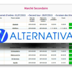 French Alternativa: Equity Crowdfunding with a Secondary Market