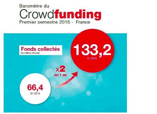 FPF France H1 2015