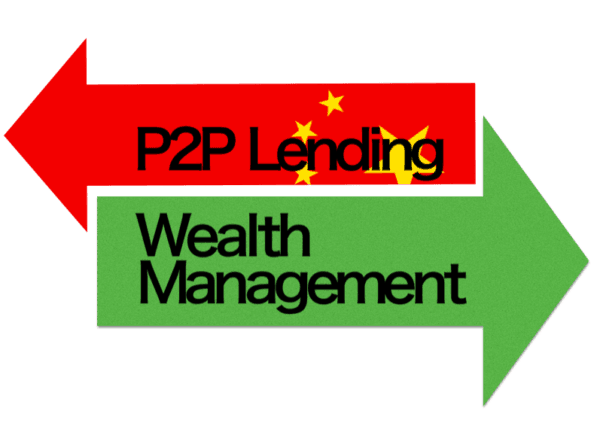 China P2P Wealth Management
