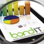 BondIT & Wind Info Partner on AI, Machine Learning & Wealth Management