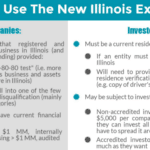 "Vestlo Lists ""First"" Intrastate Crowdfunding Offer in Illinois"