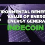 Indeco Launches Pre-Sale ICO on StartEngine Under Reg CF Crowdfunding Rules