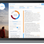 Fintech Firm InvestCloud Creates Digital Platform & App For Investment Advisor Chilton Trust Company