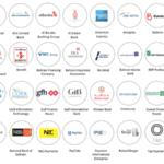 Bahrain FinTech BayOpens: Announces Startups & Founding Partners