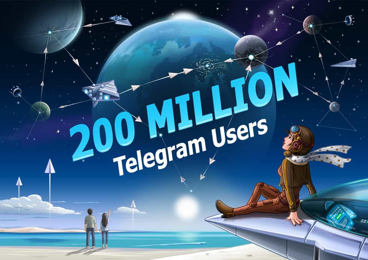 Unauthorized Telegram Token Secondary Market Transferring Risk