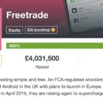 Freetrade Closes Crowdfunding Round at Over £4 Million