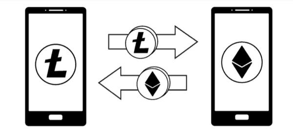 Litecoin to Ethereum