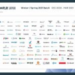 Plug and Play Japan Selects 103 Startups For Winter/Spring 2021 Batch Accelerator Program